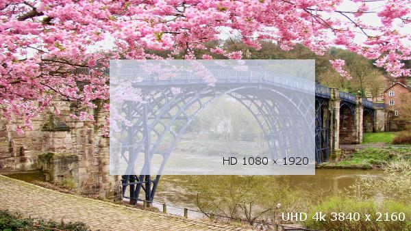 4k and 1080p comparison graphic