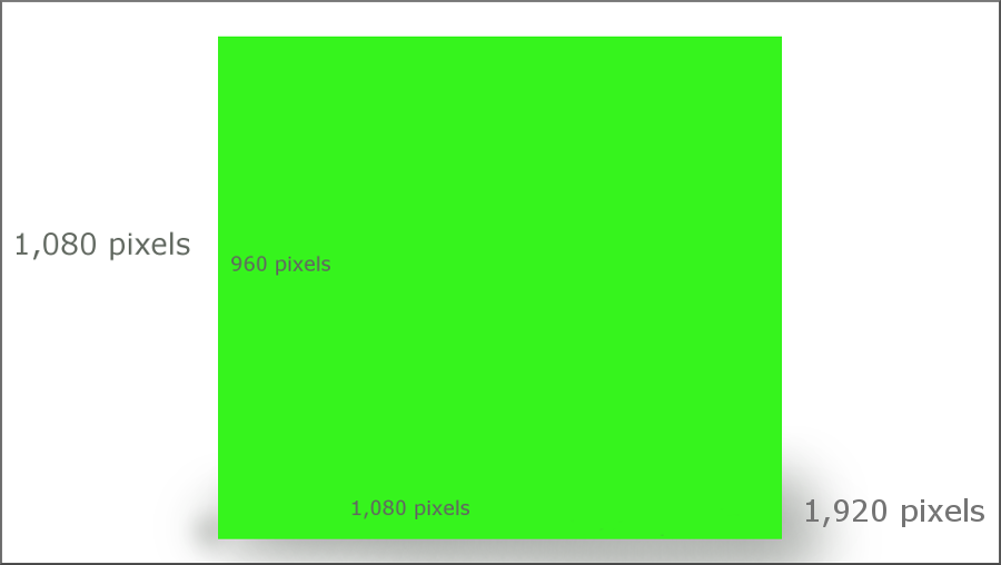 difference between 1080p vs 1080i graphic