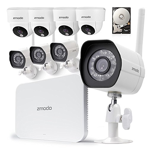 Zmodo Security Cameras | CAMERA SECURITY REVIEWS